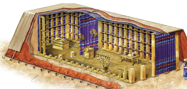 Tabernacle in Exodus